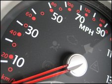 Speedometer, BBC