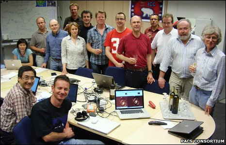 PACS team (PACS Consortium)