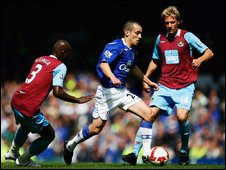 West Ham v Everton