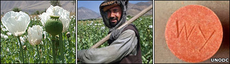 Composite image: popiies; Afghani man in poppy field; amphetamine pill