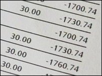 Bank statement showing overdraft charges