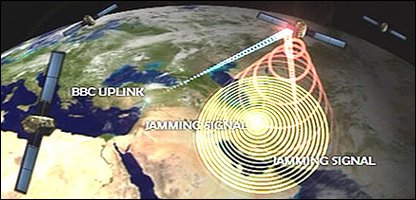 Graphic of satellites being jammed