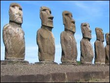 Easter Island monoliths 