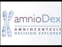 Gwefan amniodex
