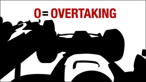The Formula - Overtaking