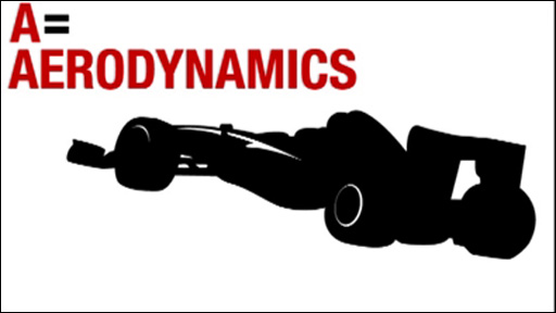 The Formula - Aerodynamics