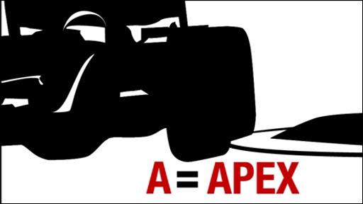 The Formula - Apex