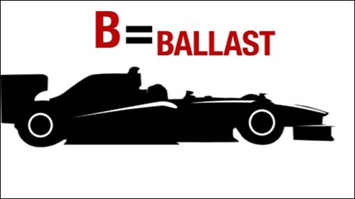 The Formula - Ballast