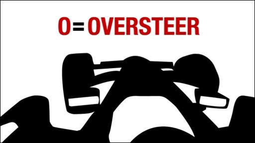 The Formula - Oversteer