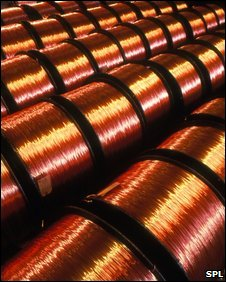 Copper wire (SPL)