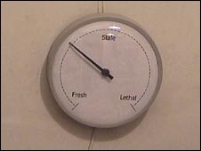 The prawn sandwich clock