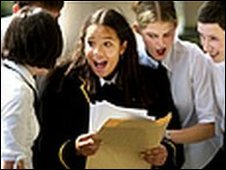 Pupils opening exam papers