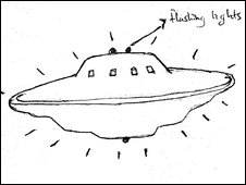 Sketch of a UFO sighting