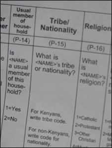 The census questions asking about tribe