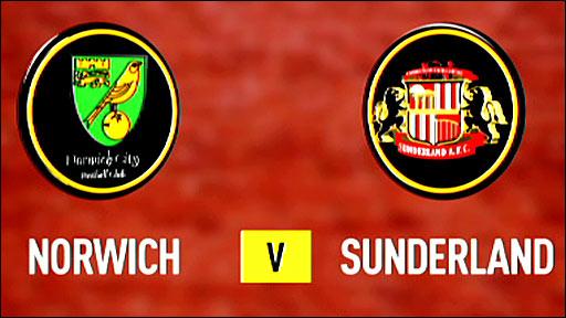 Norwich v Sunderland graphic