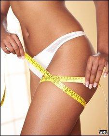 Model measuring thigh