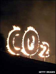 Protesters' burning CO2 sign (Getty Images)