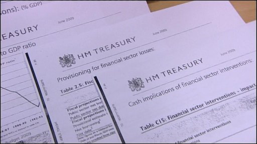 Leaked Treasury documents