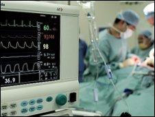 Hospital operation