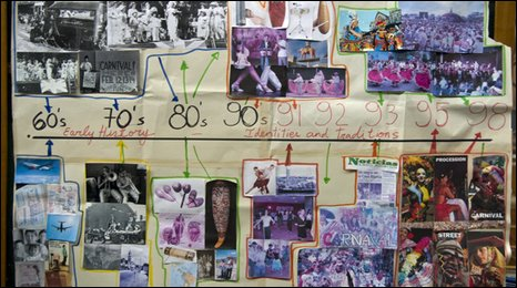Latin American community in London timeline