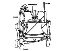Diagram of bell at Campsea Ashe church