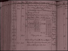 Captain Bligh's logbook