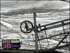 CairnGorm Mountain funicular railway