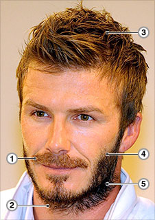 how to stop bagina stubble from shaving