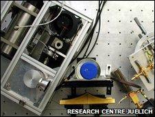 Hilbert spectroscopy setup (Juelich)