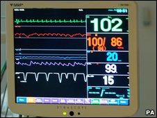 Vital signs monitor, PA