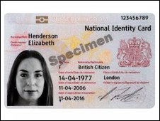 sample of National Identity Card