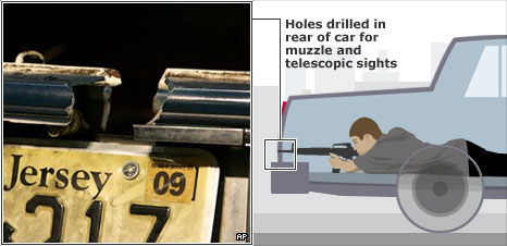 Diagram of how killers modified vehicle