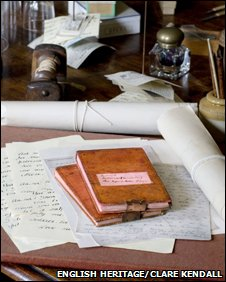 Some of Darwin's notebooks and manuscripts