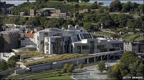 Scottish Parliment building
