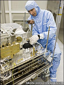 HiFi in the cleanroom prior to launch (SRON)