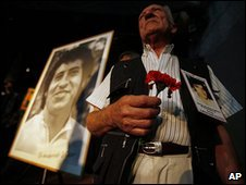 Mourners at funeral of Victor Jara