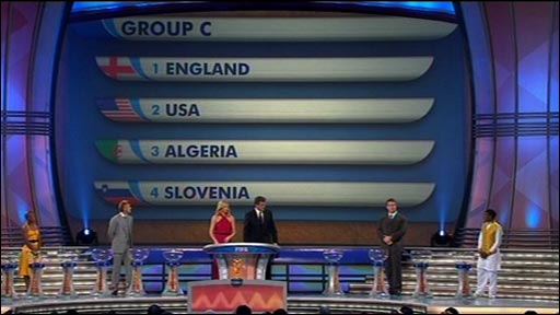 England get result in World Cup draw
