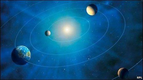 Solar system (SPL)