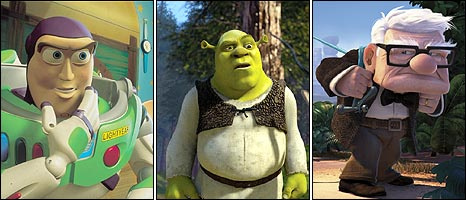 Scenes from Toy Story, Shrek and Up