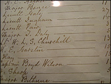 Churchill's unpaid ledger at the Banglaore Club