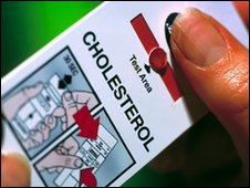 Cholesterol Test At Home
