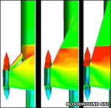 Air pressure at Mach 1.3 on different shapes of rear suspension fairing