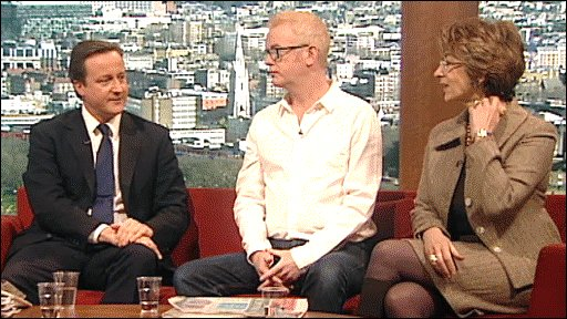 David Cameron, Chris Evans, Maureen Lipman on The Andrew Marr Show
