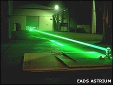 Laser test (EADS Astrium)