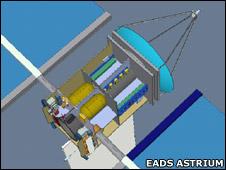 Demonstrator (EADS Astrium)