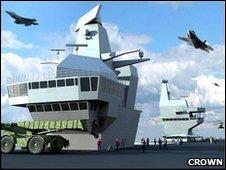 HMS Queen Elizabeth warship
