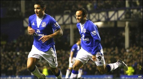 Tim Cahill and Landon Donovan