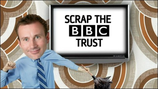 Jeremy Hunt and BBC graphic