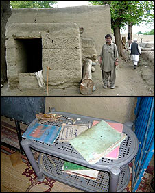 Afghan school and teaching materials