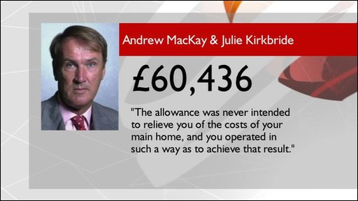 Image shows the amount in expenses claimed